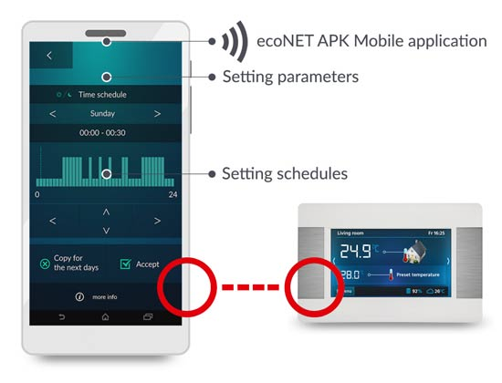 connexion smartphone ecoSTER-TOUCH-z-econet